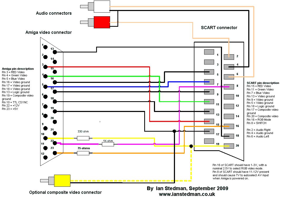 Amiga 500 Problem - Hardware  Software Hilfe