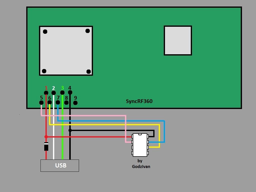 Rf Unit Der Xbox 360 Am Pc Benutzen Microsoft Circuit Board Euren Programmierten Pic Baut Ihr Dann So Ein Bitte