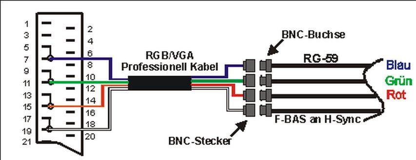 Wer hat Tipps zum Kabelbau BNC auf RGB-Scart (male)? \
